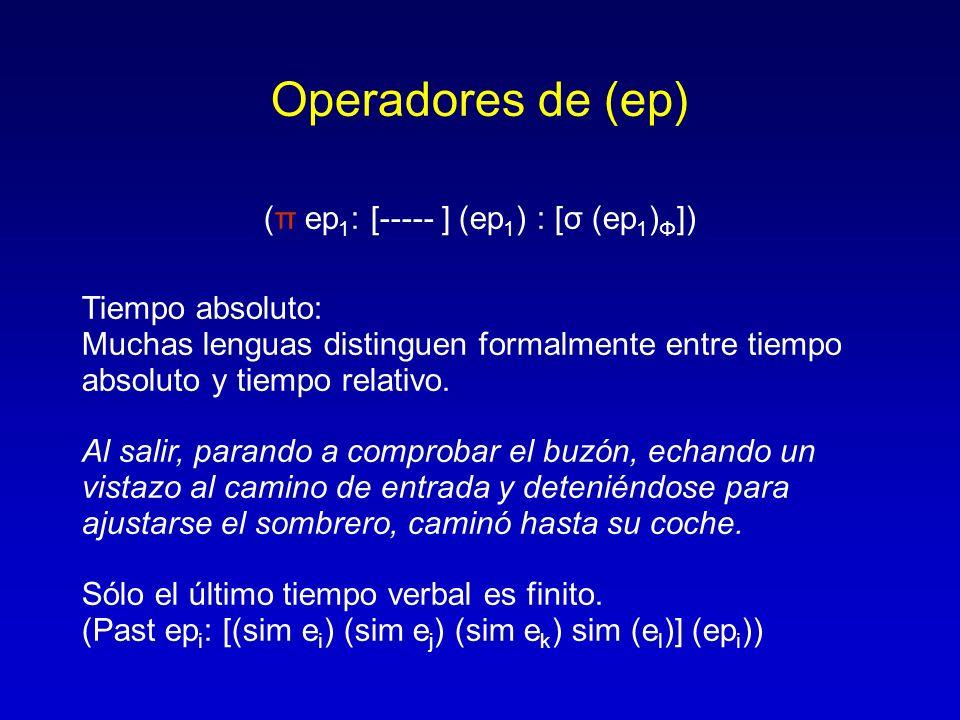 (π ep1: [----- ] (ep1) : [σ (ep1)Φ])